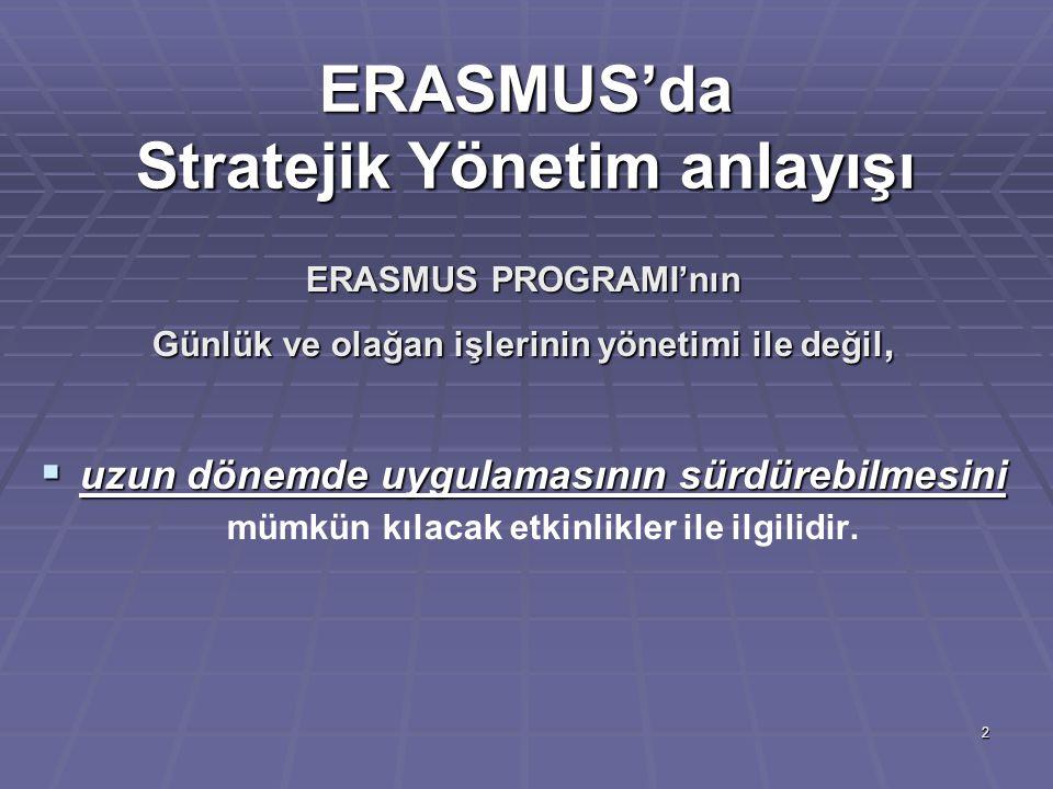 3 Stratejik Planlama Stratejik Planlama sürecinin evreleri: Stratejik Analiz: Neredeyiz? sorusuna cevap verecek şekilde kurum içi ve dışı faktörlerin inceleneceği durum analizinin genel çerçevesi.