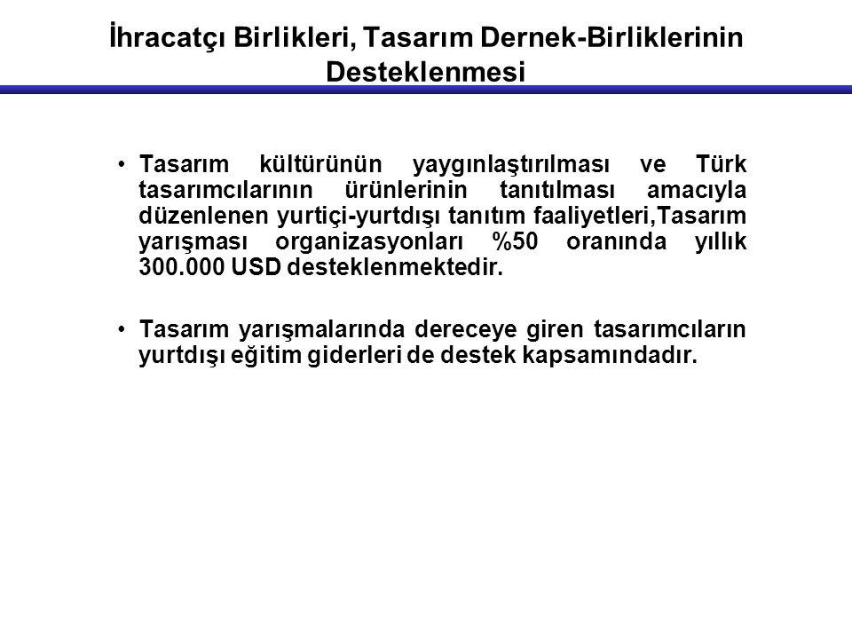 İhracatçı Birlikleri, Tasarım Dernek-Birliklerinin Desteklenmesi Tasarım kültürünün yaygınlaştırılması ve Türk tasarımcılarının ürünlerinin tanıtılmas