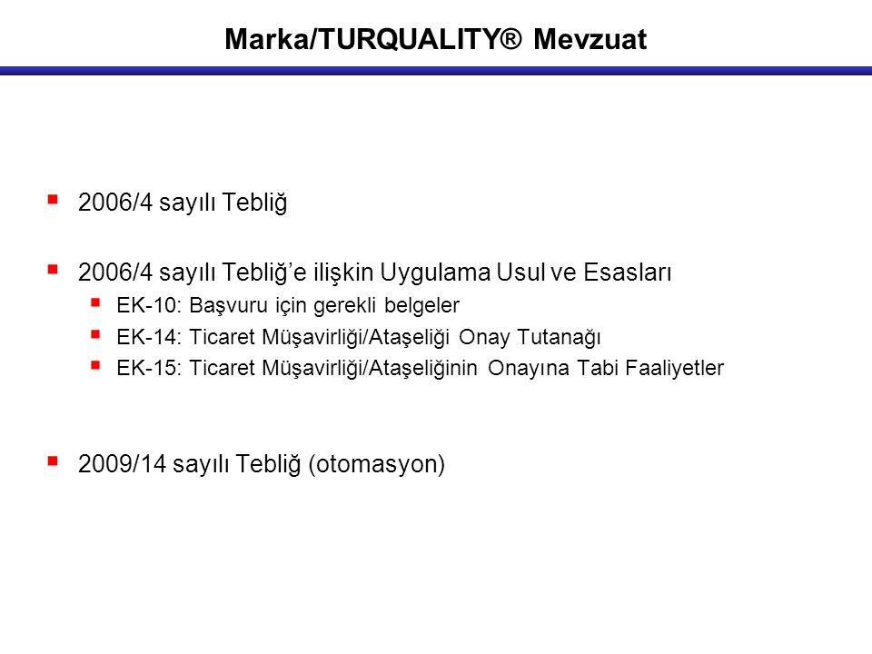 Marka/TURQUALITY® Mevzuat  2006/4 sayılı Tebliğ  2006/4 sayılı Tebliğ'e ilişkin Uygulama Usul ve Esasları  EK-10: Başvuru için gerekli belgeler  EK-14: Ticaret Müşavirliği/Ataşeliği Onay Tutanağı  EK-15: Ticaret Müşavirliği/Ataşeliğinin Onayına Tabi Faaliyetler  2009/14 sayılı Tebliğ (otomasyon)