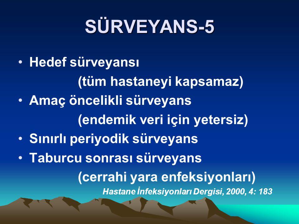 SÜRVEYANS-5 Hedef sürveyansı (tüm hastaneyi kapsamaz) Amaç öncelikli sürveyans (endemik veri için yetersiz) Sınırlı periyodik sürveyans Taburcu sonras