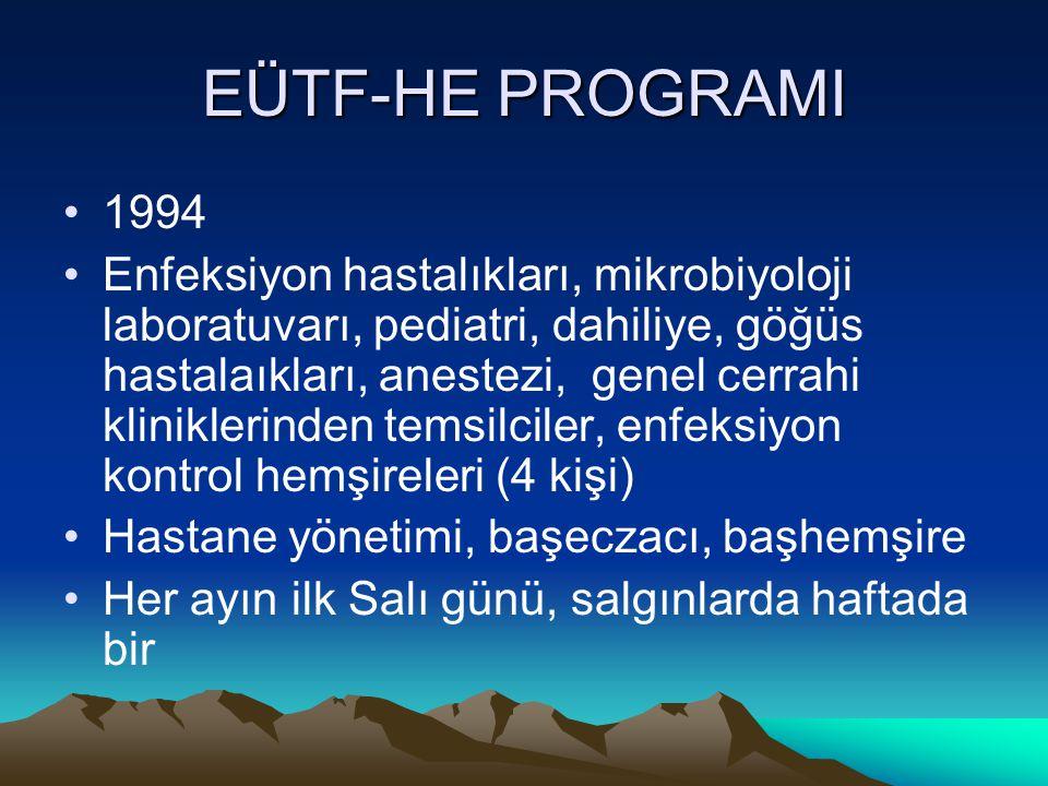EÜTF-HE PROGRAMI 1994 Enfeksiyon hastalıkları, mikrobiyoloji laboratuvarı, pediatri, dahiliye, göğüs hastalaıkları, anestezi, genel cerrahi kliniklerinden temsilciler, enfeksiyon kontrol hemşireleri (4 kişi) Hastane yönetimi, başeczacı, başhemşire Her ayın ilk Salı günü, salgınlarda haftada bir