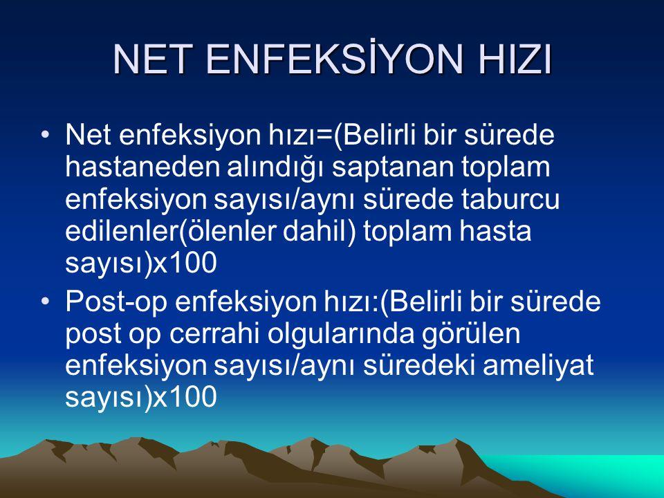 NET ENFEKSİYON HIZI Net enfeksiyon hızı=(Belirli bir sürede hastaneden alındığı saptanan toplam enfeksiyon sayısı/aynı sürede taburcu edilenler(ölenle