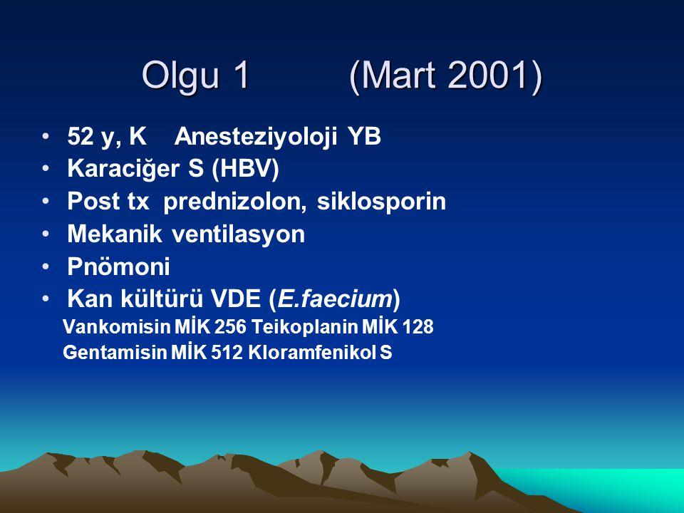 Olgu 1 (Mart 2001) 52 y, K Anesteziyoloji YB Karaciğer S (HBV) Post tx prednizolon, siklosporin Mekanik ventilasyon Pnömoni Kan kültürü VDE (E.faecium) Vankomisin MİK 256 Teikoplanin MİK 128 Gentamisin MİK 512 Kloramfenikol S