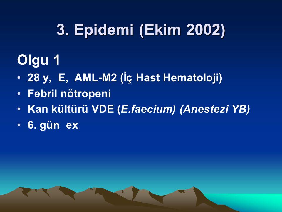 3. Epidemi (Ekim 2002) Olgu 1 28 y, E, AML-M2 (İç Hast Hematoloji) Febril nötropeni Kan kültürü VDE (E.faecium) (Anestezi YB) 6. gün ex