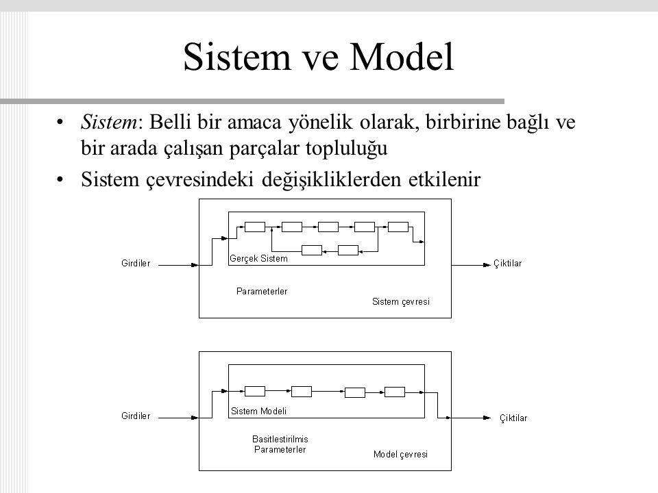 Sistem ve Model Sistem: Belli bir amaca yönelik olarak, birbirine bağlı ve bir arada çalışan parçalar topluluğu Sistem çevresindeki değişikliklerden e
