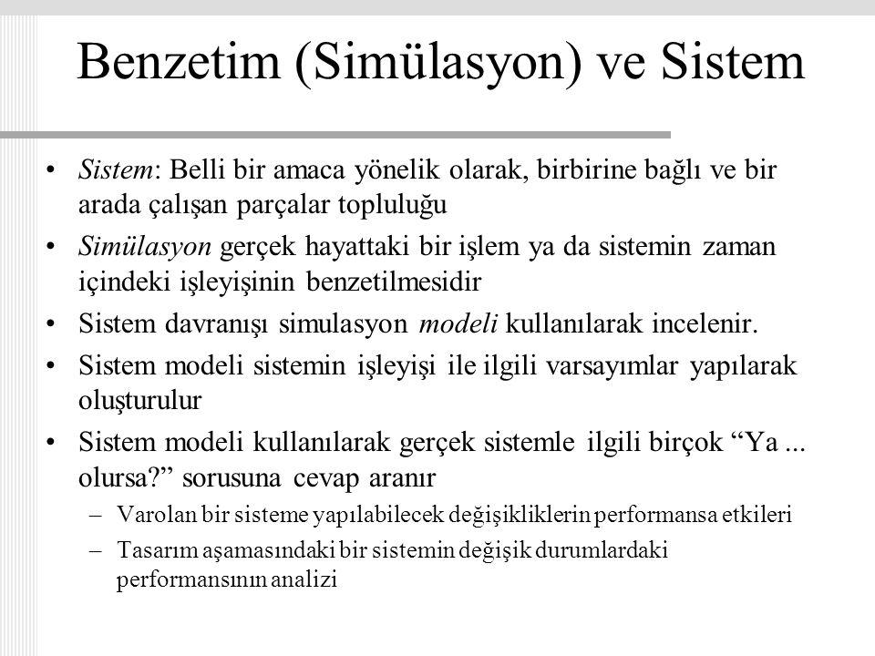 Benzetim (Simülasyon) ve Sistem Sistem: Belli bir amaca yönelik olarak, birbirine bağlı ve bir arada çalışan parçalar topluluğu Simülasyon gerçek haya
