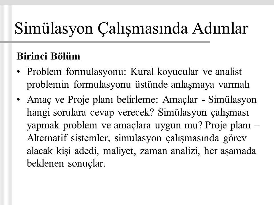 Simülasyon Çalışmasında Adımlar Birinci Bölüm Problem formulasyonu: Kural koyucular ve analist problemin formulasyonu üstünde anlaşmaya varmalı Amaç v