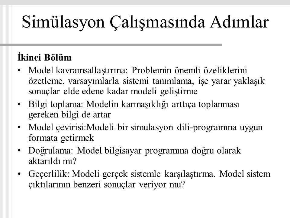 Simülasyon Çalışmasında Adımlar İkinci Bölüm Model kavramsallaştırma: Problemin önemli özeliklerini özetleme, varsayımlarla sistemi tanımlama, işe yar