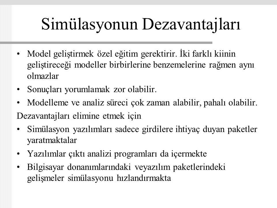 Simülasyonun Dezavantajları Model geliştirmek özel eğitim gerektirir. İki farklı kiinin geliştireceği modeller birbirlerine benzemelerine rağmen aynı