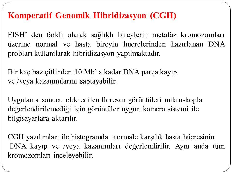 Komperatif Genomik Hibridizasyon (CGH) FISH' den farklı olarak sağlıklı bireylerin metafaz kromozomları üzerine normal ve hasta bireyin hücrelerinden