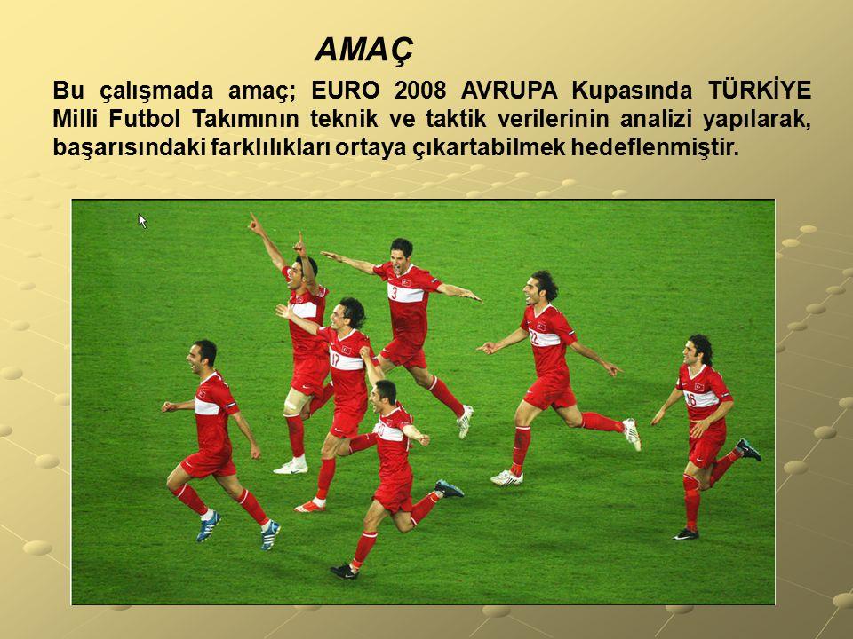 AMAÇ Bu çalışmada amaç; EURO 2008 AVRUPA Kupasında TÜRKİYE Milli Futbol Takımının teknik ve taktik verilerinin analizi yapılarak, başarısındaki farklı