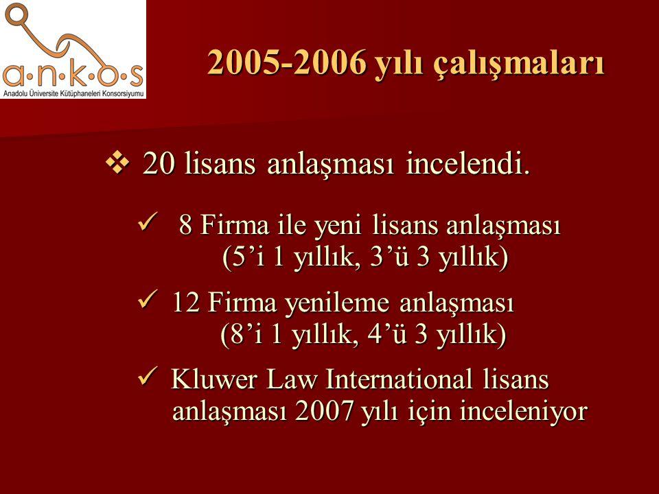 2005-2006 yılı çalışmaları  20 lisans anlaşması incelendi.