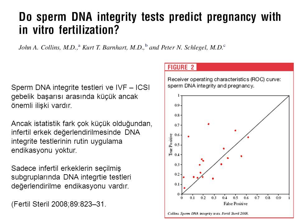 Sperm DNA integrite testleri ve IVF – ICSI gebelik başarısı arasında küçük ancak önemli ilişki vardır. Ancak istatistik fark çok küçük olduğundan, inf