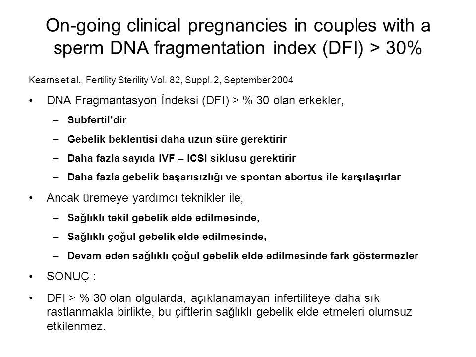 On-going clinical pregnancies in couples with a sperm DNA fragmentation index (DFI) > 30% Kearns et al., Fertility Sterility Vol. 82, Suppl. 2, Septem