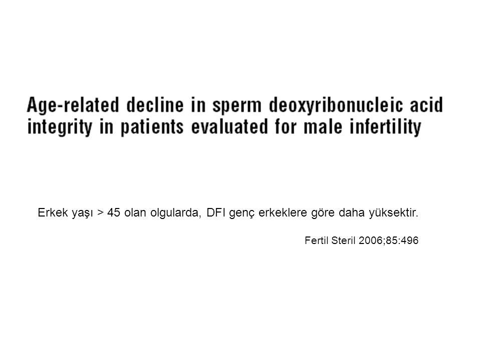 Effects of antioxidant treatment on DNA fragmentation index Sagayan et al., Fertility Sterility Vol.