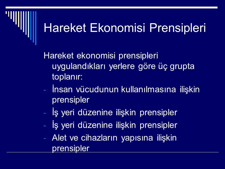 Hareket Ekonomisi Prensipleri Hareket ekonomisi prensipleri uygulandıkları yerlere göre üç grupta toplanır: - İnsan vücudunun kullanılmasına ilişkin p