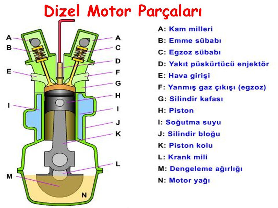 Dizel Motor Parçaları
