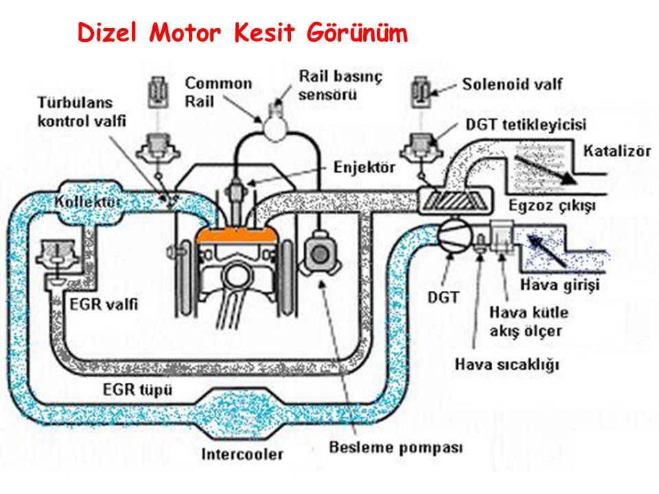 Dizel Motor Kesit Görünüm