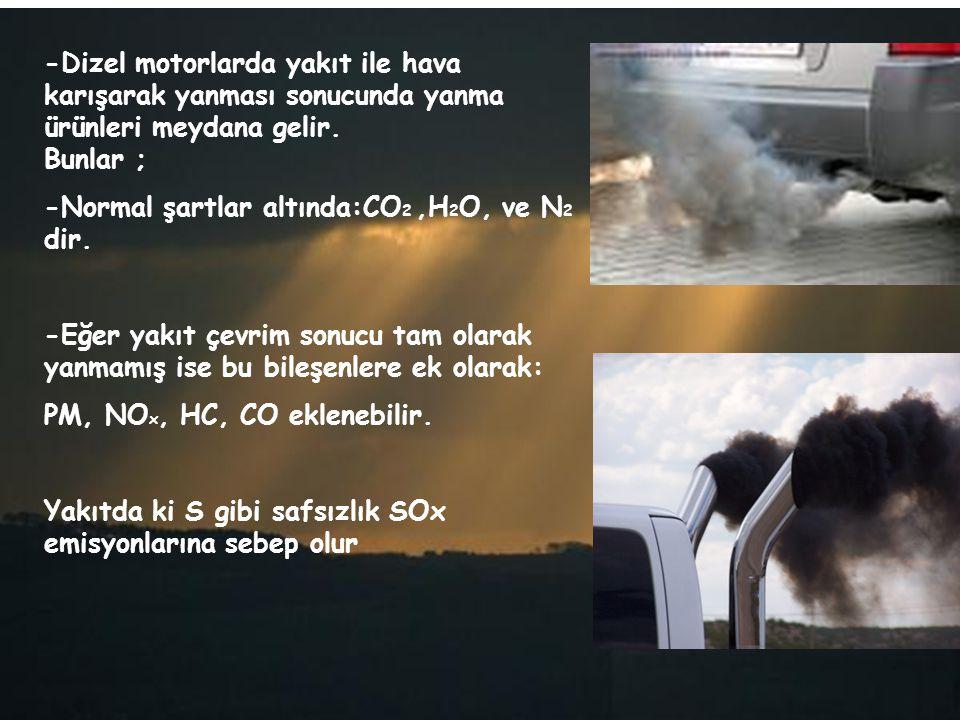 -Dizel motorlarda yakıt ile hava karışarak yanması sonucunda yanma ürünleri meydana gelir. Bunlar ; -Normal şartlar altında:CO 2,H 2 O, ve N 2 dir. -E