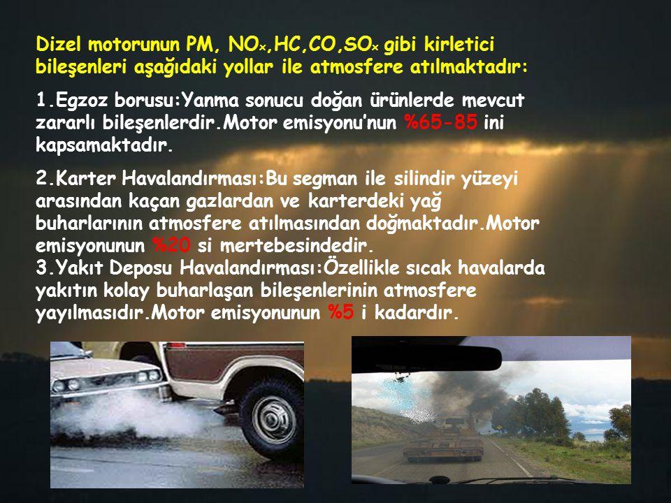 Dizel motorunun PM, NO x,HC,CO,SO x gibi kirletici bileşenleri aşağıdaki yollar ile atmosfere atılmaktadır: 1.Egzoz borusu:Yanma sonucu doğan ürünlerd