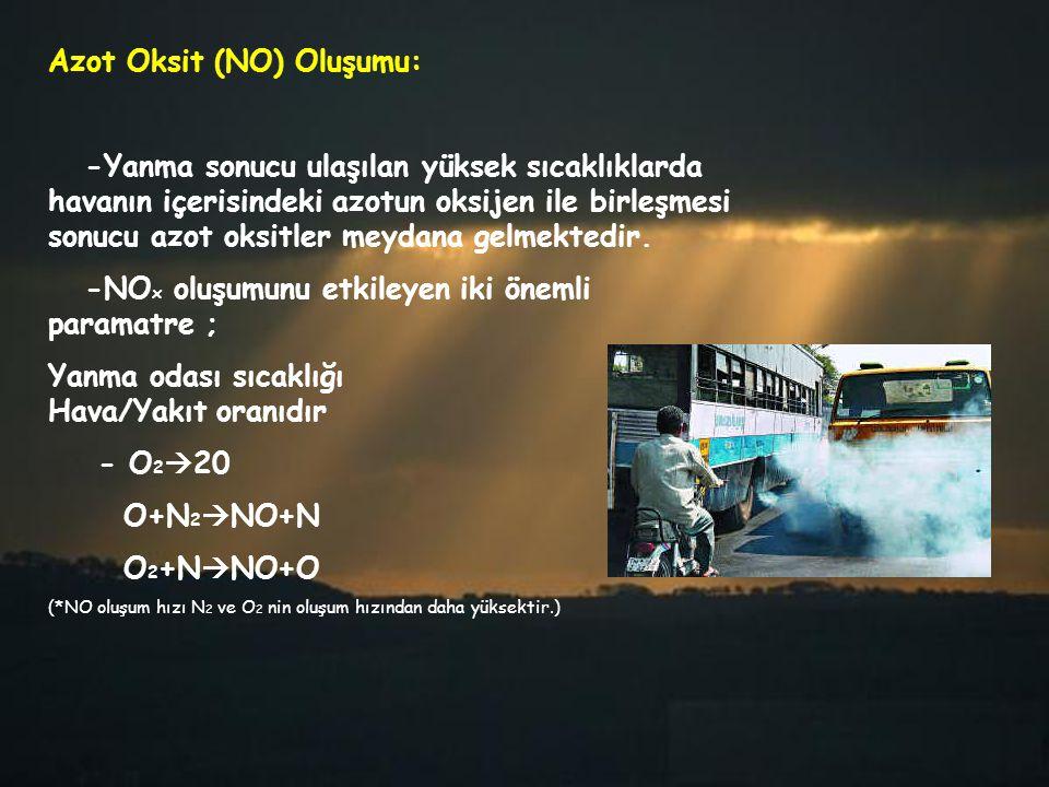 Azot Oksit (NO) Oluşumu: -Yanma sonucu ulaşılan yüksek sıcaklıklarda havanın içerisindeki azotun oksijen ile birleşmesi sonucu azot oksitler meydana g