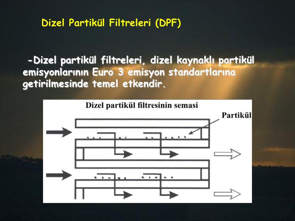 Dizel Partikül Filtreleri (DPF) -Dizel partikül filtreleri, dizel kaynaklı partikül emisyonlarının Euro 3 emisyon standartlarına getirilmesinde temel