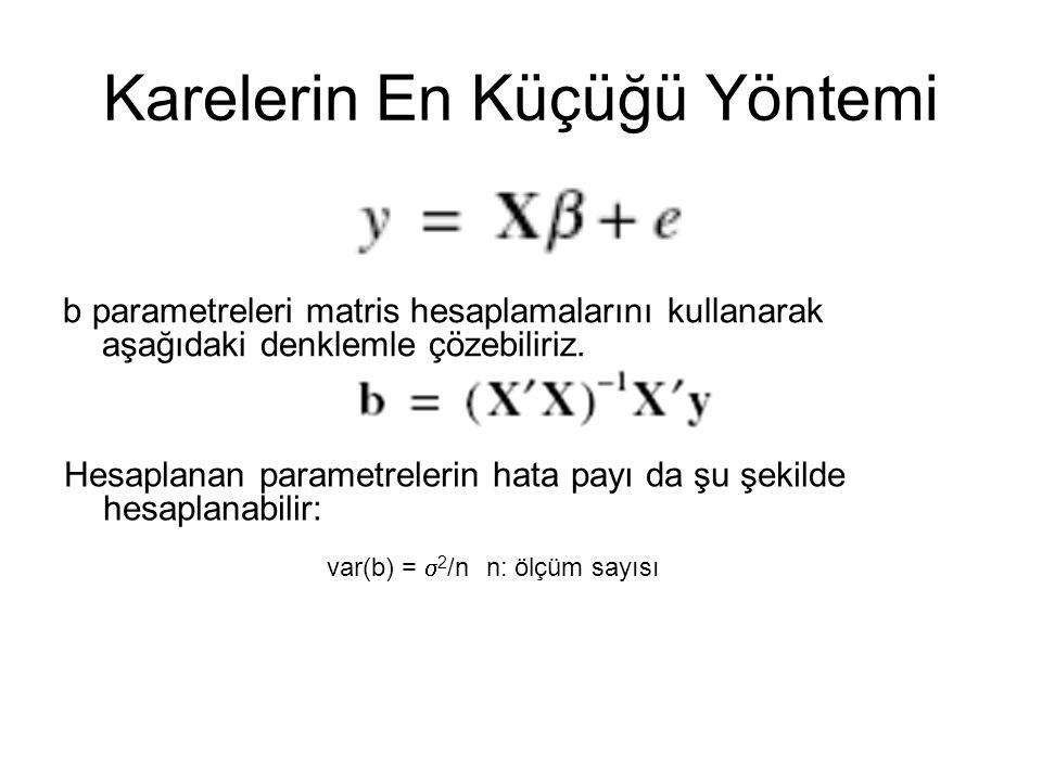 Karelerin En Küçüğü Yöntemi b parametreleri matris hesaplamalarını kullanarak aşağıdaki denklemle çözebiliriz. Hesaplanan parametrelerin hata payı da