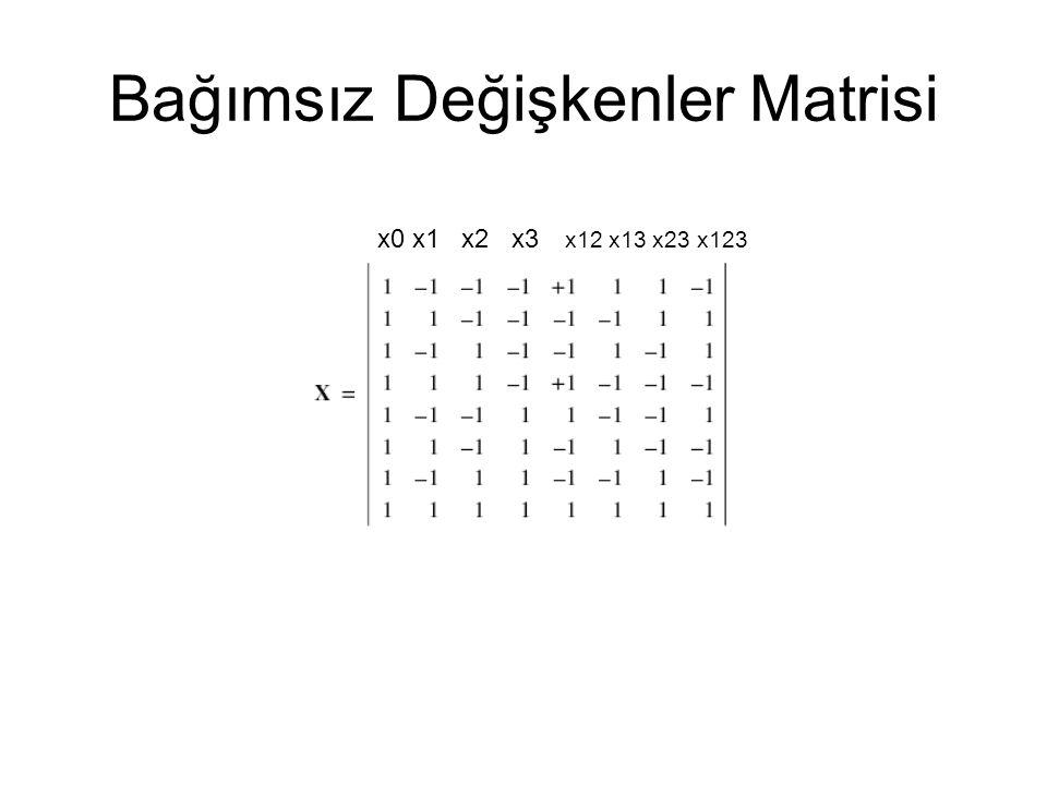 Bağımsız Değişkenler Matrisi x0 x1 x2 x3 x12 x13 x23 x123