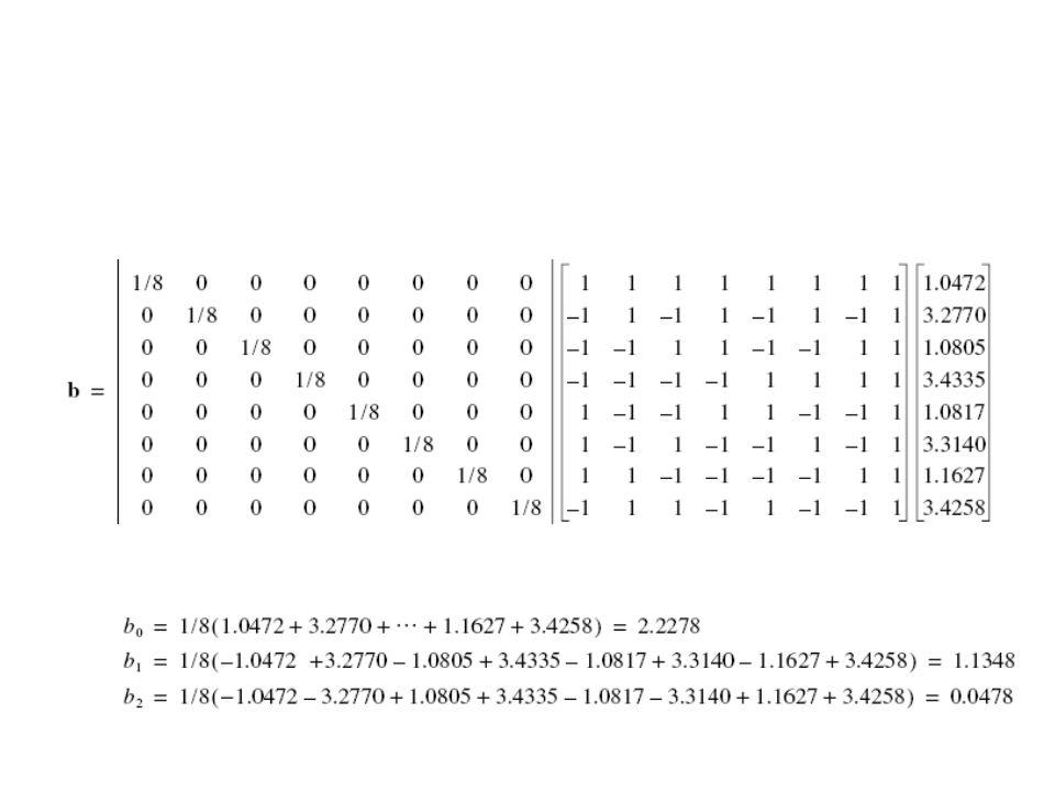 Kodlanmış değişkenlerle çalıştığımız için, b 0 gözlemlenen değerlerin ortalamasıdır.