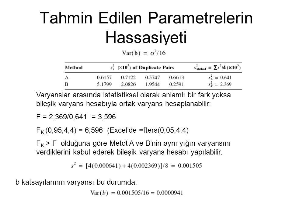 Tahmin Edilen Parametrelerin Hassasiyeti Varyanslar arasında istatistiksel olarak anlamlı bir fark yoksa bileşik varyans hesabıyla ortak varyans hesap