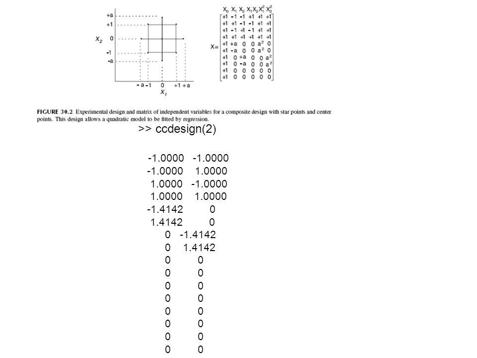 >> ccdesign(2) -1.0000 -1.0000 -1.0000 1.0000 1.0000 -1.0000 1.0000 1.0000 -1.4142 0 1.4142 0 0 -1.4142 0 1.4142 0 0