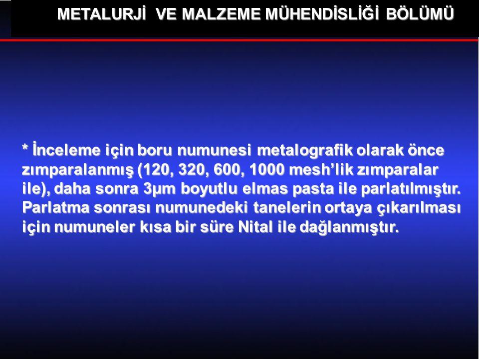 METALURJİ VE MALZEME MÜHENDİSLİĞİ BÖLÜMÜ * İnceleme için boru numunesi metalografik olarak önce zımparalanmış (120, 320, 600, 1000 mesh'lik zımparalar