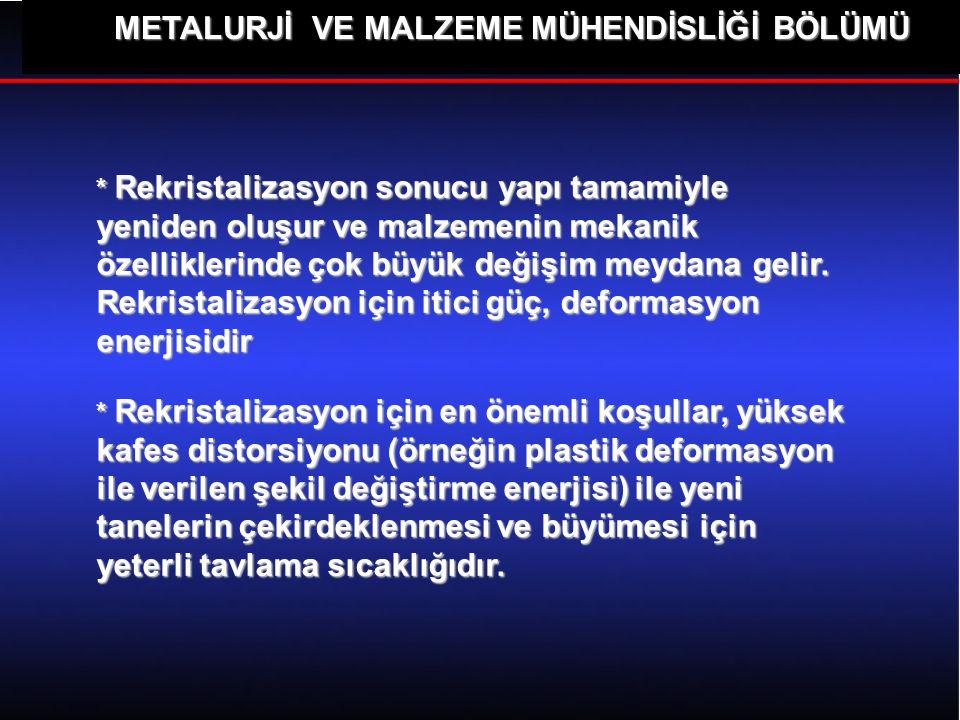 METALURJİ VE MALZEME MÜHENDİSLİĞİ BÖLÜMÜ Şekil 1.