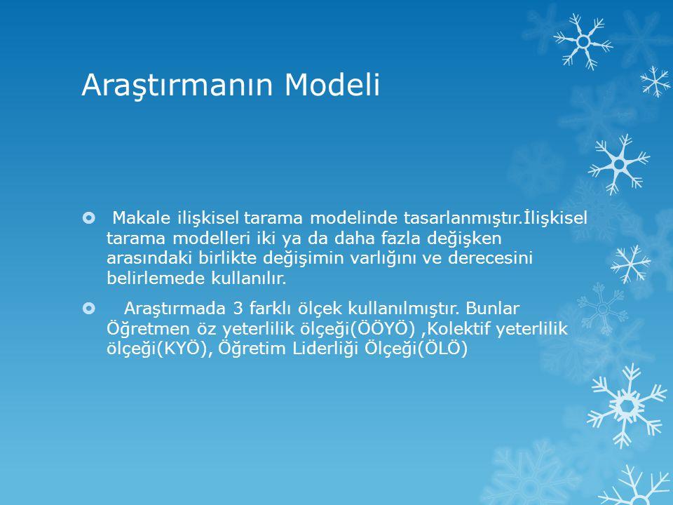 Araştırmanın Modeli  Makale ilişkisel tarama modelinde tasarlanmıştır.İlişkisel tarama modelleri iki ya da daha fazla değişken arasındaki birlikte de