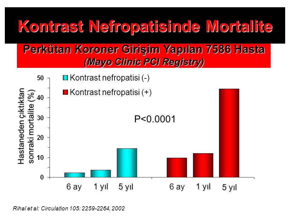 6 ay Kontrast nefropatisi (-) Kontrast nefropatisi (+) Perkütan Koroner Girişim Yapılan 7586 Hasta (Mayo Clinic PCI Registry) Rihal et al: Circulation