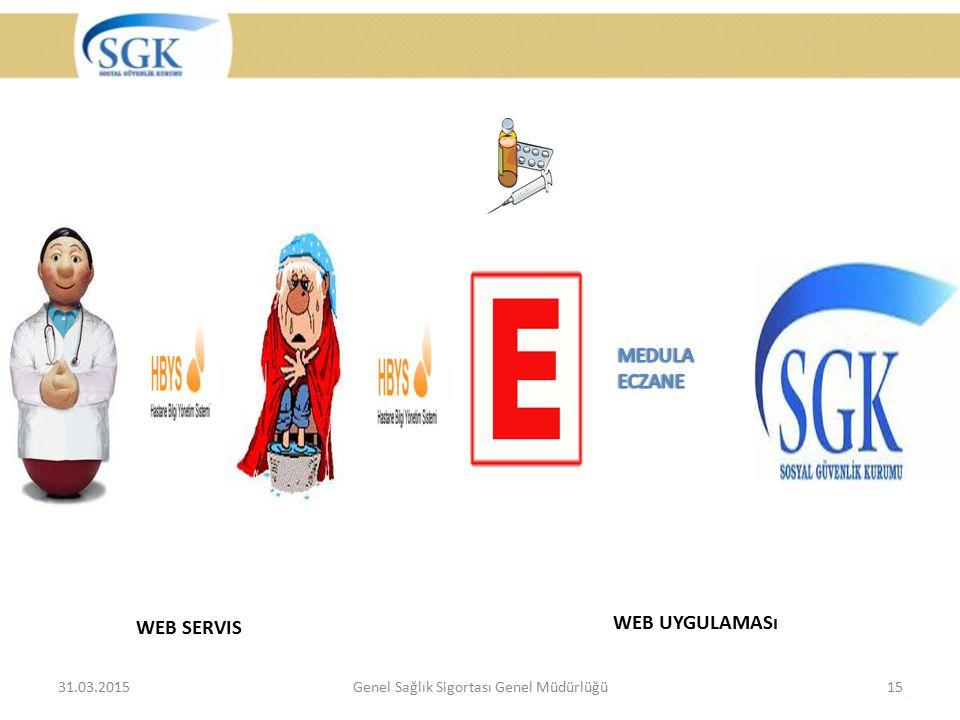 WEB SERVIS 31.03.2015Genel Sağlık Sigortası Genel Müdürlüğü15 WEB UYGULAMASı