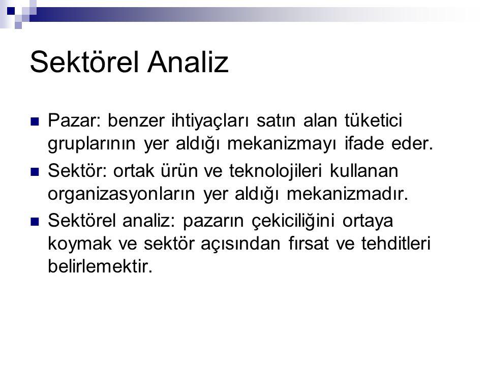 Sektörel Analiz Pazar: benzer ihtiyaçları satın alan tüketici gruplarının yer aldığı mekanizmayı ifade eder.