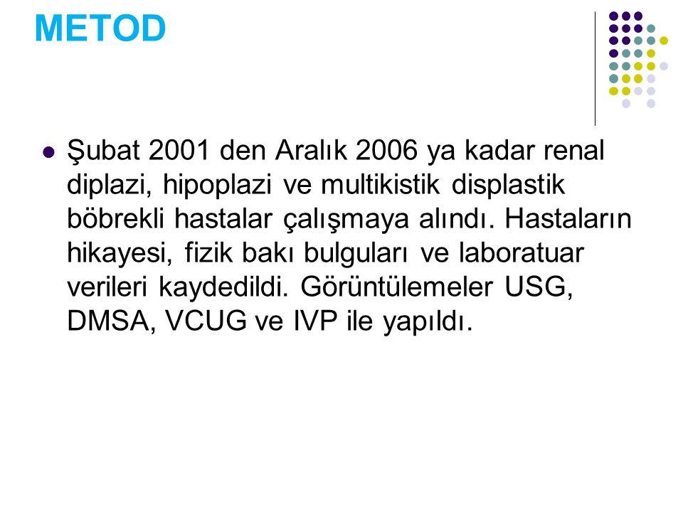 METOD Şubat 2001 den Aralık 2006 ya kadar renal diplazi, hipoplazi ve multikistik displastik böbrekli hastalar çalışmaya alındı.