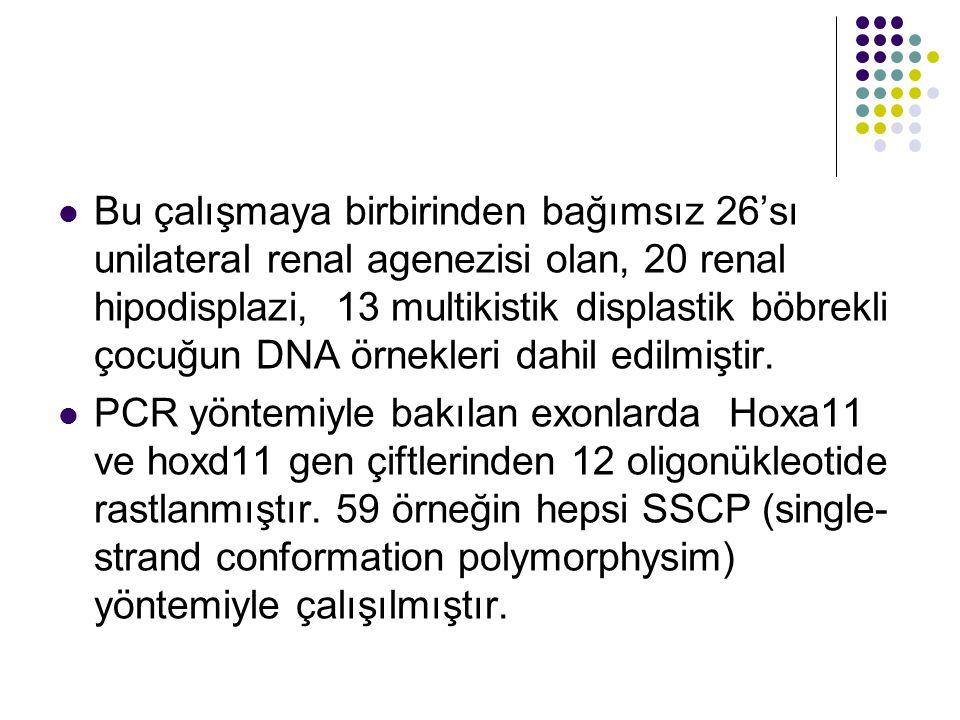 Bu çalışmaya birbirinden bağımsız 26'sı unilateral renal agenezisi olan, 20 renal hipodisplazi, 13 multikistik displastik böbrekli çocuğun DNA örnekleri dahil edilmiştir.