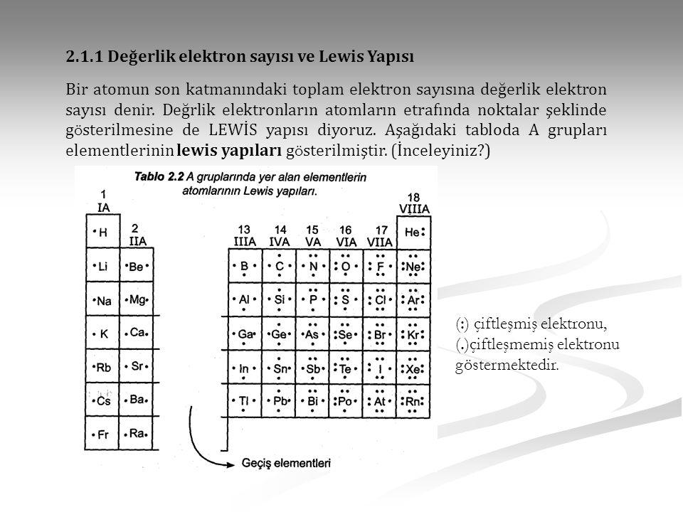 2.1.1 Değerlik elektron sayısı ve Lewis Yapısı Bir atomun son katmanındaki toplam elektron sayısına değerlik elektron sayısı denir. Değrlik elektronla