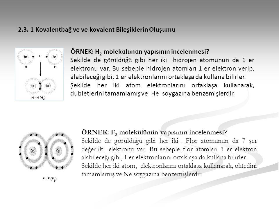 Ö RNEK: H 2 molek ü l ü n ü n yapısının incelenmesi? Şekilde de g ö r ü ld ü ğ ü gibi her iki hidrojen atomunun da 1 er elektronu var. Bu sebeple hidr