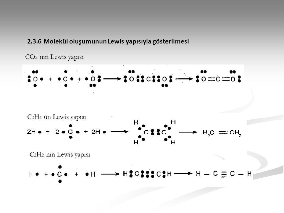 CO 2 nin Lewis yapısı C 2 H 4 ün Lewis yapısı C 2 H 2 nin Lewis yapısı 2.3.6 Molekül oluşumunun Lewis yapısıyla gösterilmesi