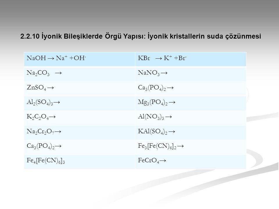 2.2.10 İyonik Bileşiklerde Örgü Yapısı: İyonik kristallerin suda çözünmesi NaOH → Na + +OH - KBr → K + +Br - Na 2 CO 3 →NaNO 3 → ZnSO 4 →Ca 3 (PO 4 ) 2 → Al 2 (SO 4 ) 3 →Mg 3 (PO 4 ) 2 → K2C2O4→K2C2O4→Al(NO 3 ) 3 → Na 2 Cr 2 O 7 →KAl(SO 4 ) 2 → Ca 3 (PO 4 ) 2 →Fe 3 [Fe(CN) 6 ] 2 → Fe 4 [Fe(CN) 6 ] 3 FeCrO 4 →