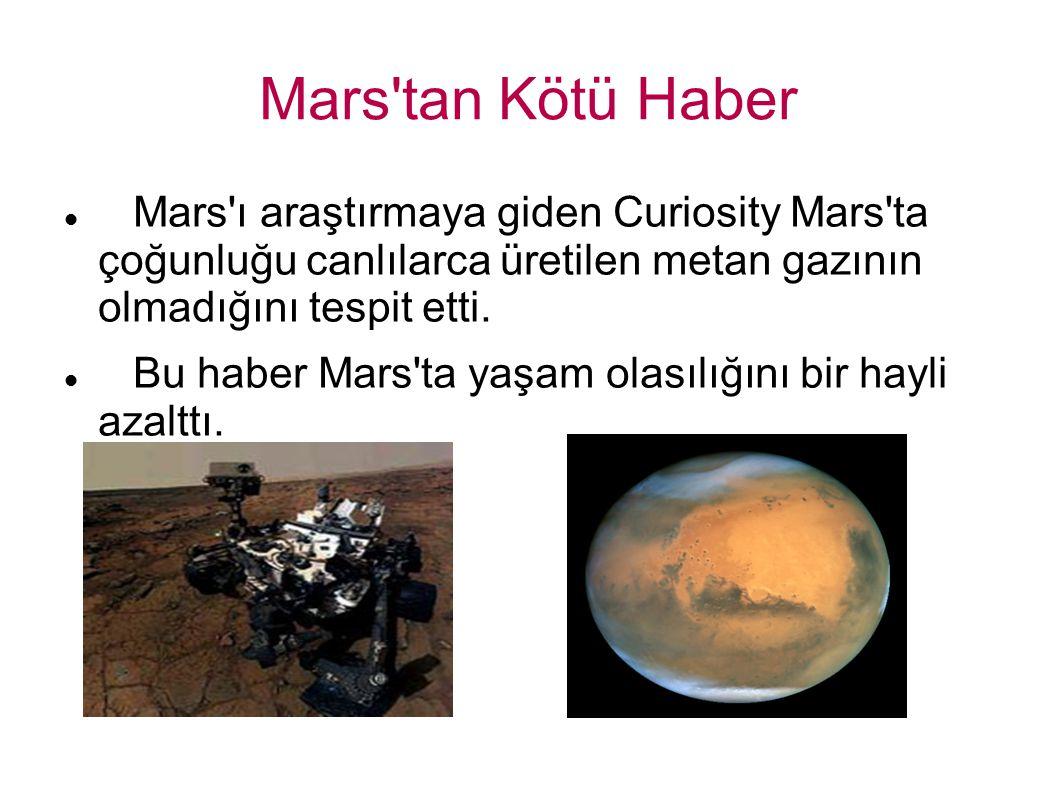 Mars'tan Kötü Haber Mars'ı araştırmaya giden Curiosity Mars'ta çoğunluğu canlılarca üretilen metan gazının olmadığını tespit etti. Bu haber Mars'ta ya