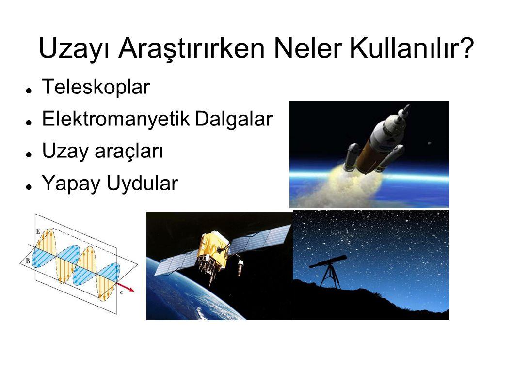 Uzayı Araştırırken Neler Kullanılır? Teleskoplar Elektromanyetik Dalgalar Uzay araçları Yapay Uydular