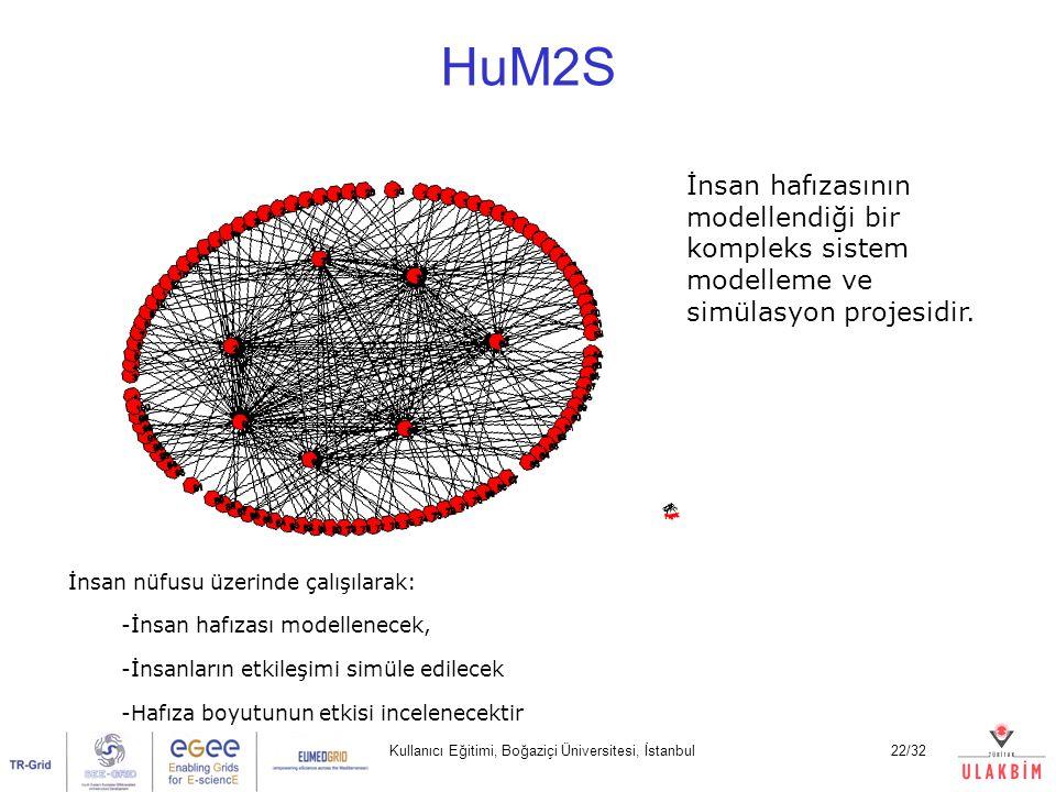 Kullanıcı Eğitimi, Boğaziçi Üniversitesi, İstanbul22/32 İnsan nüfusu üzerinde çalışılarak: -İnsan hafızası modellenecek, -İnsanların etkileşimi simüle edilecek -Hafıza boyutunun etkisi incelenecektir İnsan hafızasının modellendiği bir kompleks sistem modelleme ve simülasyon projesidir.