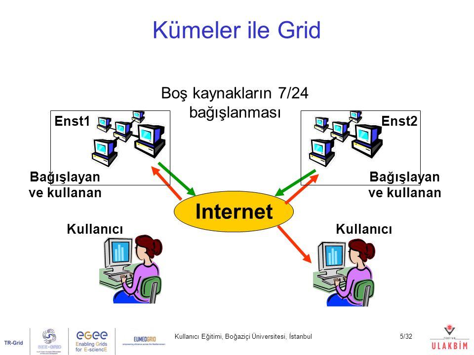 Kullanıcı Eğitimi, Boğaziçi Üniversitesi, İstanbul26/32 İlk endüstriyel işbirliği projesi Internet içeriğini Türkçe için geliştirilmiş teknoloji ile sunan ilk arama motoru olan bilgi.com'u geliştiren AGMLAB ile işbirliği projesidir Bu projenin amacı, sayısal ortamda yeralan akademik ve bilimsel kaynakları, araştırmacılara arama motoru teknolojisi ile sunan bir akademik dijital kütüphane, oluşturmaktır.