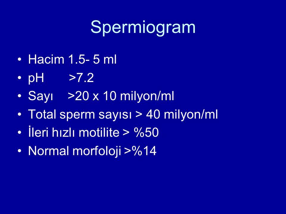 Spermiogram Hacim 1.5- 5 ml pH >7.2 Sayı >20 x 10 milyon/ml Total sperm sayısı > 40 milyon/ml İleri hızlı motilite > %50 Normal morfoloji >%14
