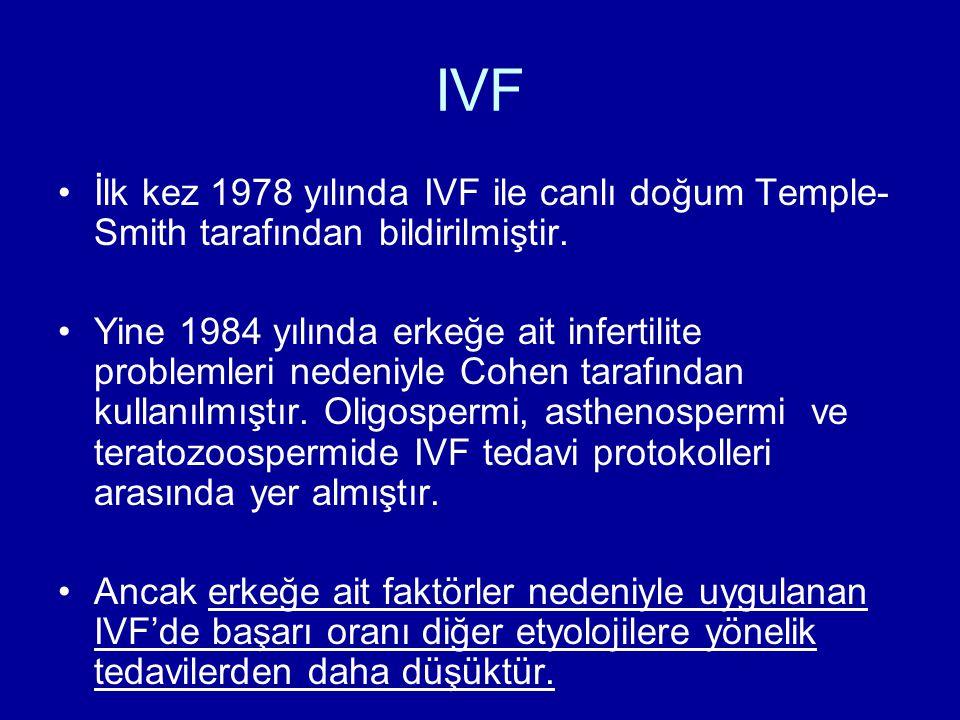 IVF İlk kez 1978 yılında IVF ile canlı doğum Temple- Smith tarafından bildirilmiştir. Yine 1984 yılında erkeğe ait infertilite problemleri nedeniyle C