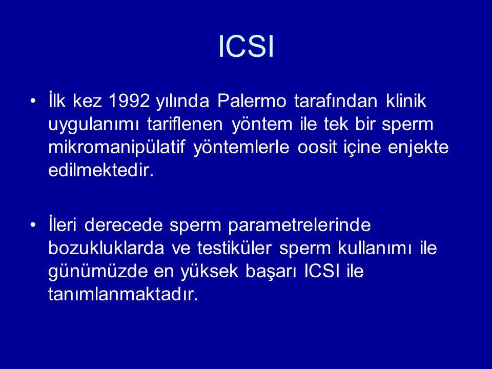 ICSI İlk kez 1992 yılında Palermo tarafından klinik uygulanımı tariflenen yöntem ile tek bir sperm mikromanipülatif yöntemlerle oosit içine enjekte ed
